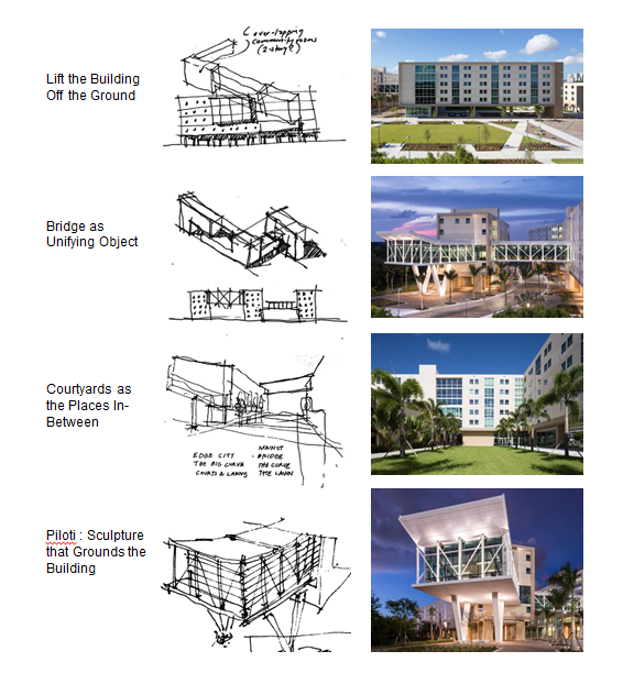 FIU Parkview Dorms concepts