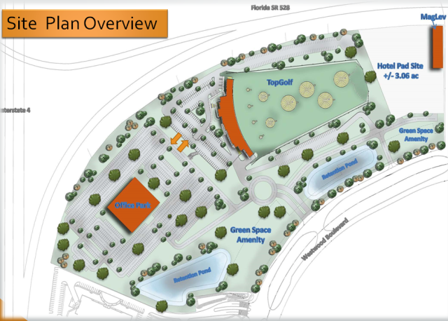 NAIOP Atlas site plan